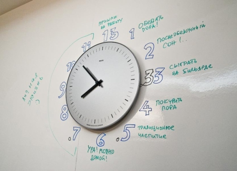 маркерная стена в офисе