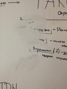 Как не нужно рисовать на маркерной стене